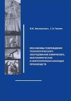 Механизмы повреждения технологического оборудования химических, нефтехимических и нефтеперерабатывающих производств